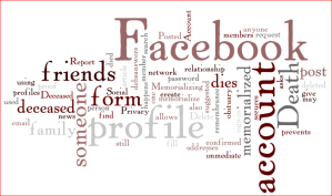 Facebook wordle