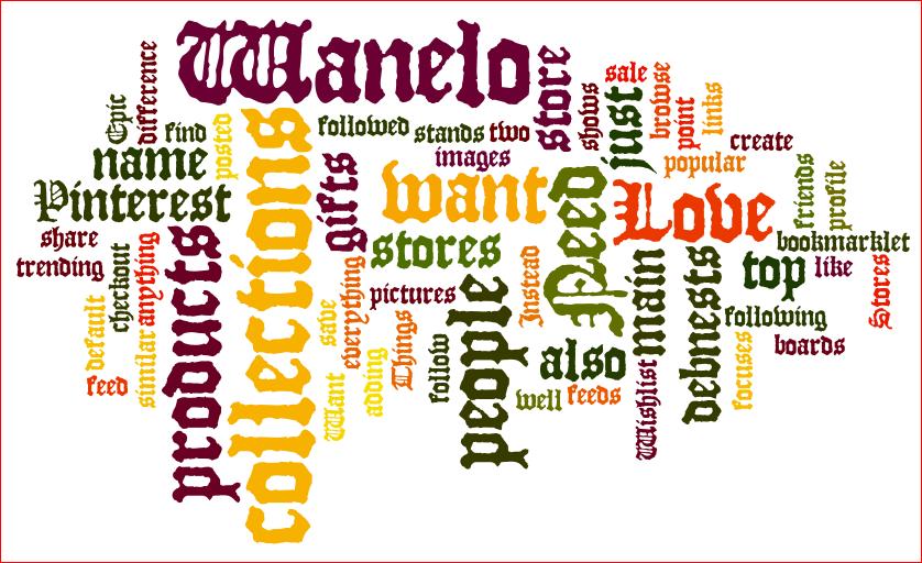 What is Wanelo? (1/6)